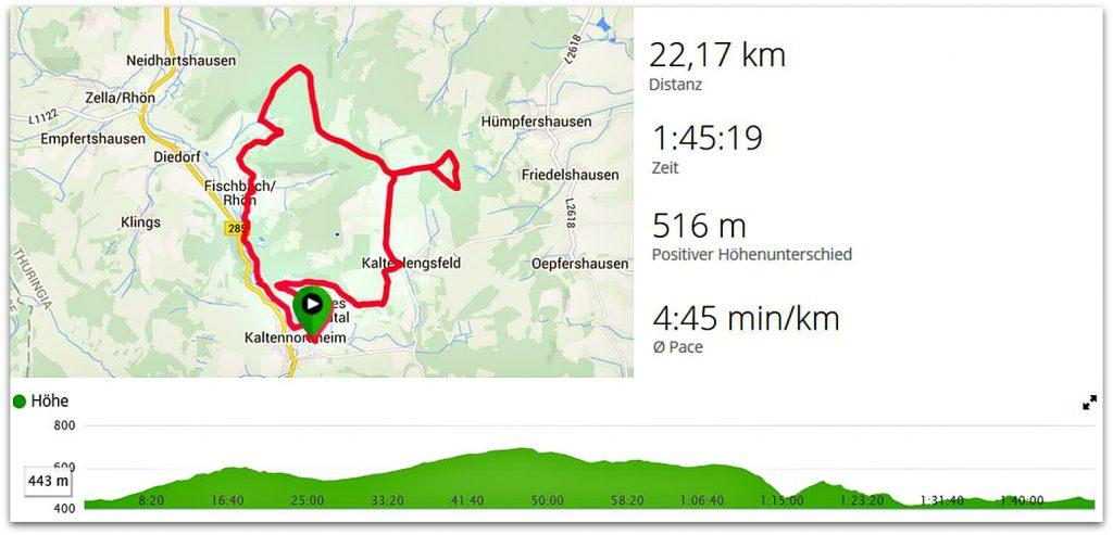 Rhöner-Volkslauf-2016-Strecke-Höhenprofil-Zeit