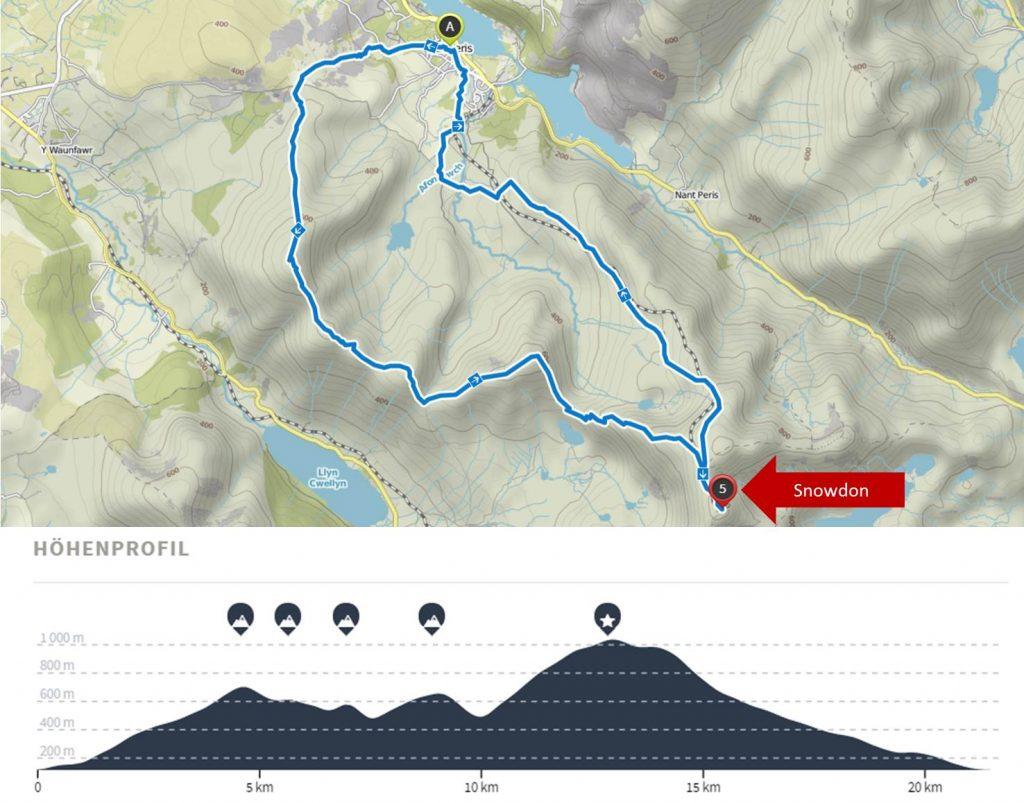 Snowdon 5-Gipfel-Tour: Strecke und Hoehenprofil
