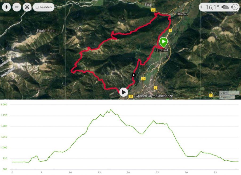 Strecke und Höhenprofil der Trailrunningtour zum Brünstelkopf