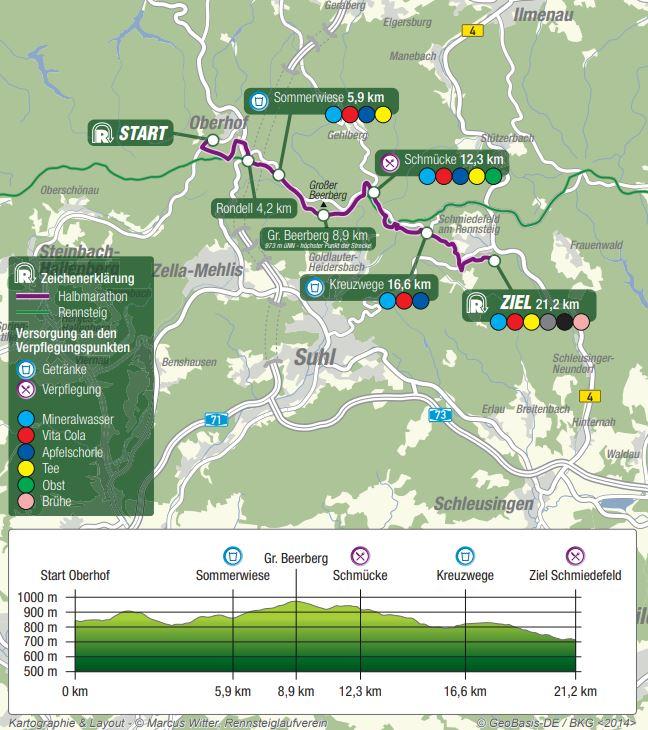 Rennsteiglauf Halbmarathon: Streckenprofil